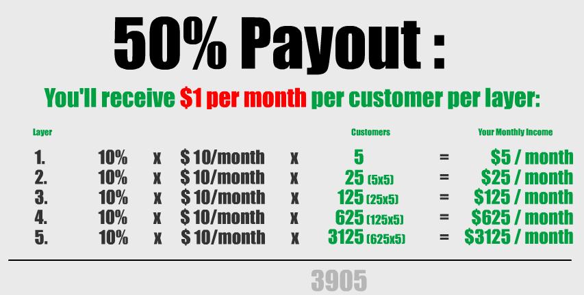 global-domain-international-payout